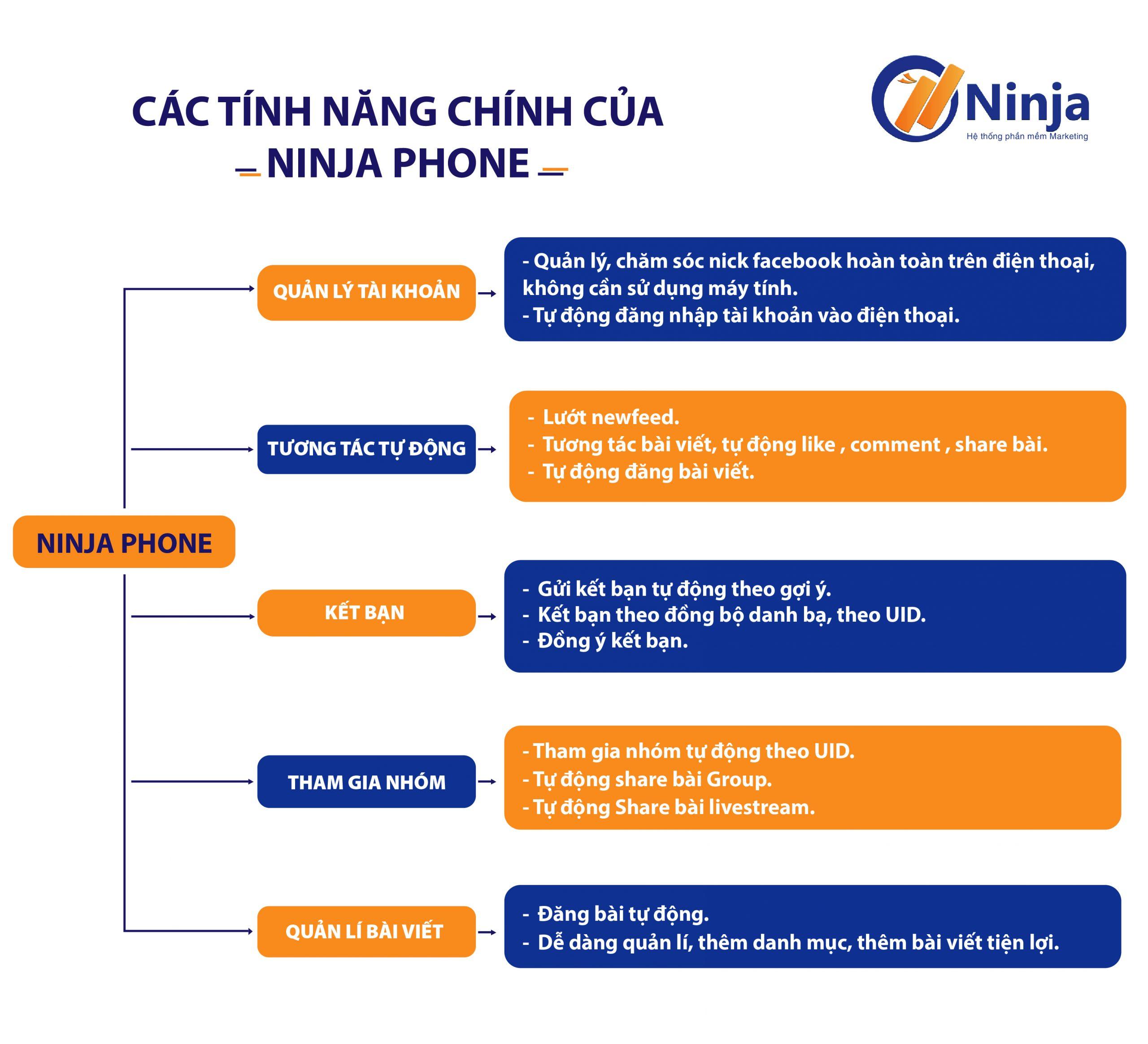 ninja-phone-phan-mem-nuoi-nick-dien-thoai-thong-minh-tien-loi